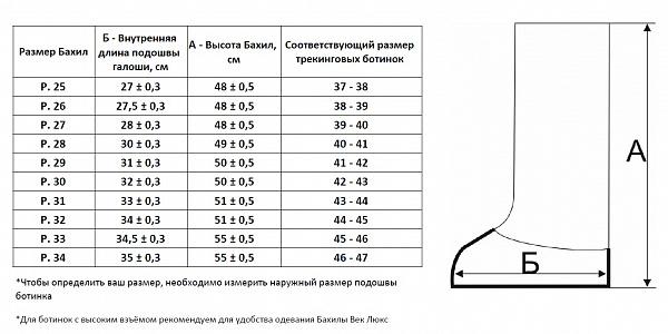 ff53c6e3cdf4 Бахилы Люкс купить в Москве - цены, характеристики, фото, доставка ...